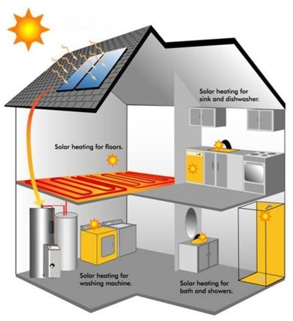 heating-img2