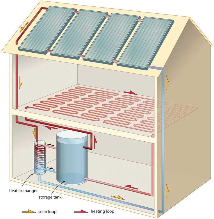 heating-img3